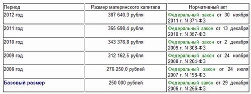 Сколько дают за двойню в украине 2018